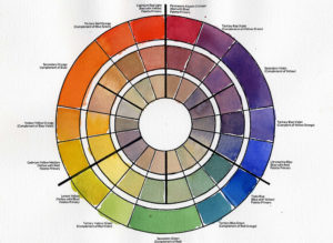 advanced watercolor color wheel