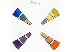 Tetrad Color Scheme In Watercolor