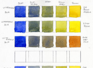 Mixing Greens For Watercolor Landscape Painting