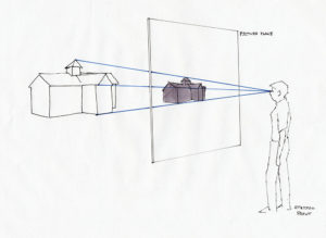 basic linear perspective illustration
